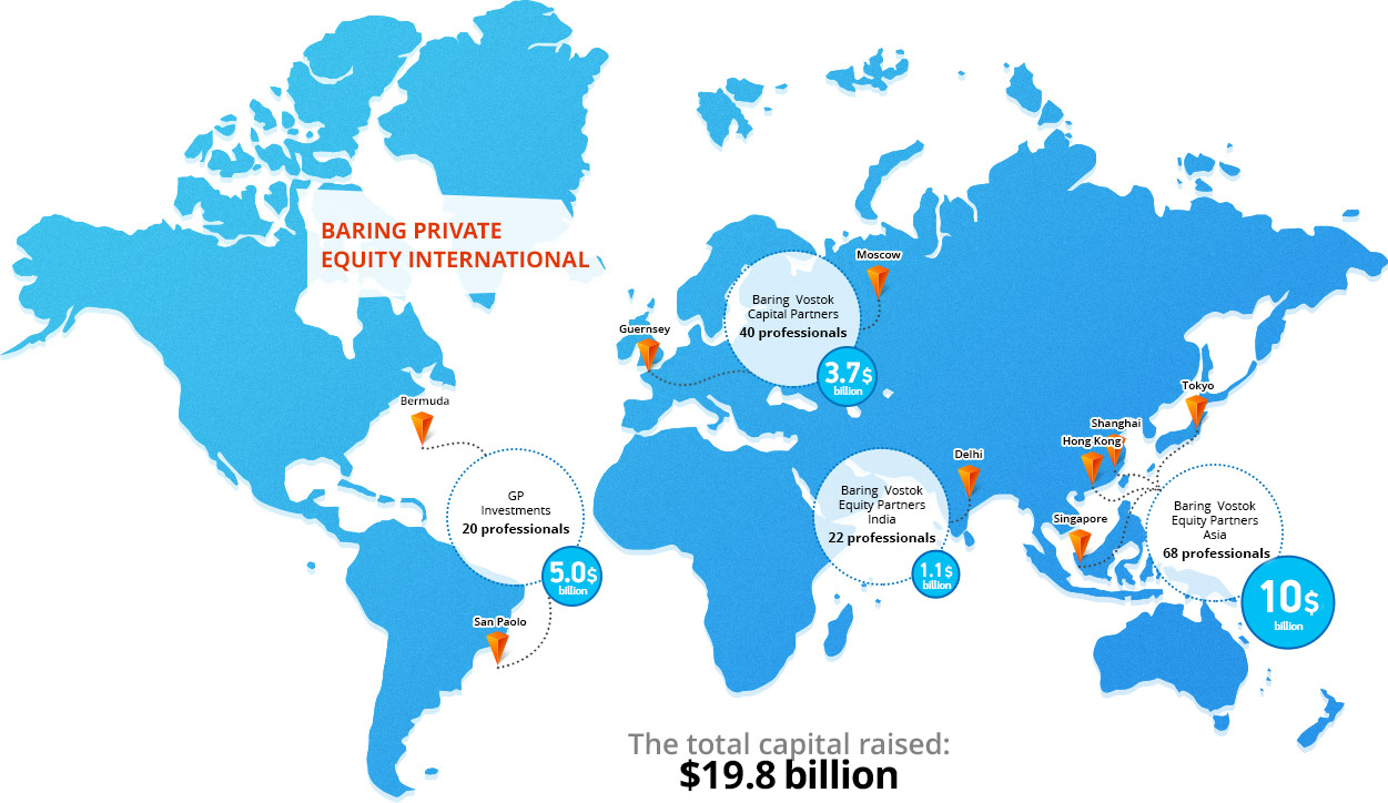 Baring Private Equity International Map